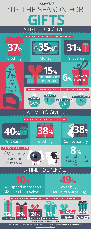 11.20-Christmas-gifts
